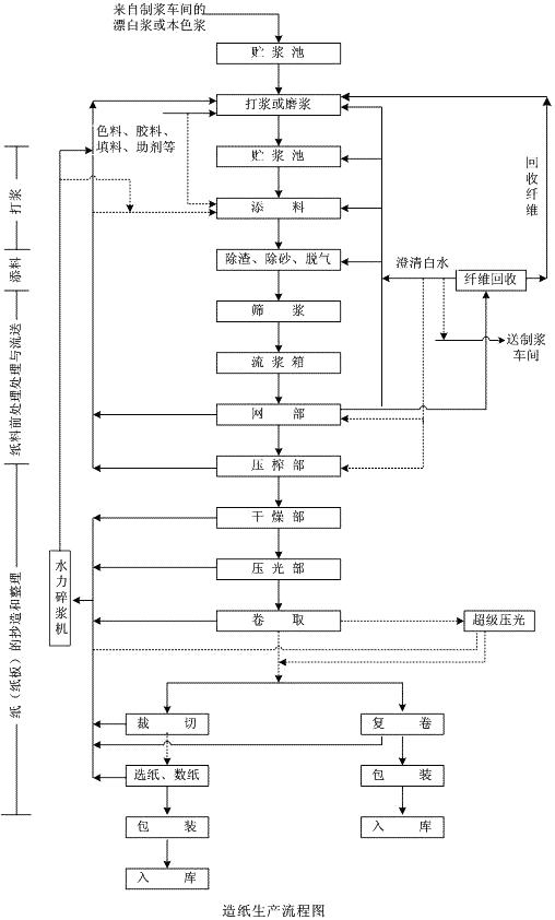 电路 电路图 电子 设计 素材 原理图 508_842 竖版 竖屏